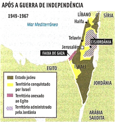 após a independência