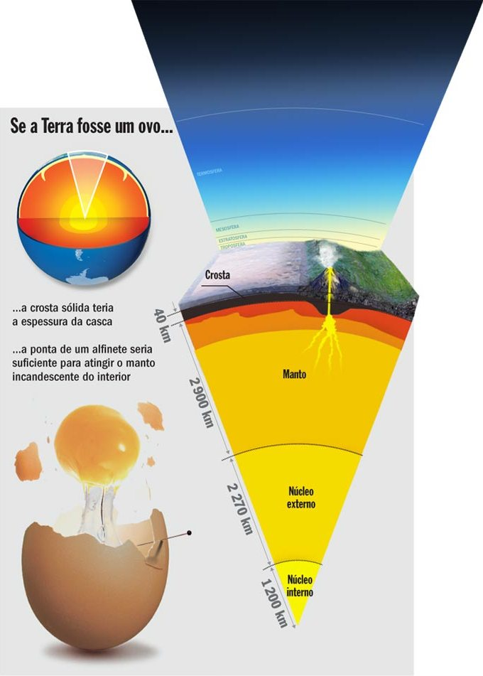 Estrutura Da Terra E Vulcões Geobau
